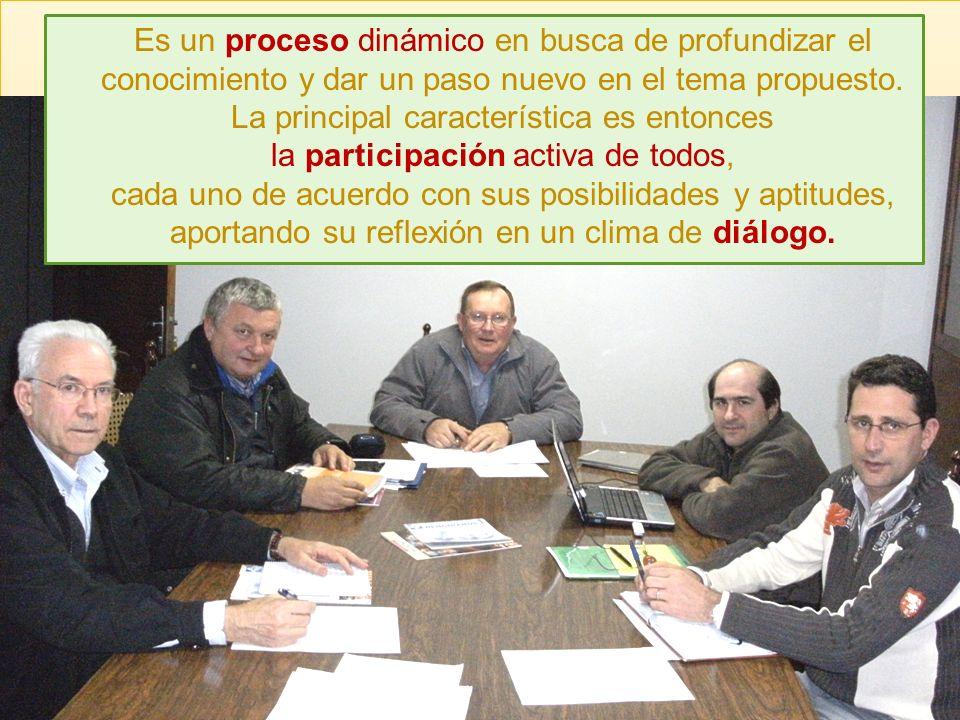 Es un proceso dinámico en busca de profundizar el conocimiento y dar un paso nuevo en el tema propuesto.