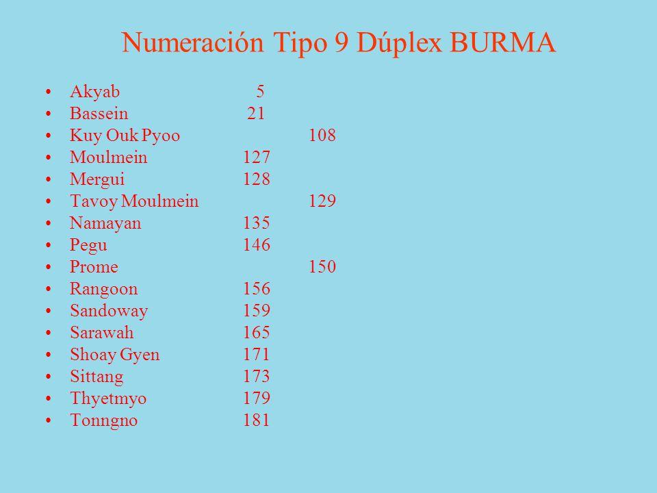 Numeración Tipo 9 Dúplex BURMA Akyab 5 Bassein 21 Kuy Ouk Pyoo108 Moulmein127 Mergui128 Tavoy Moulmein129 Namayan135 Pegu146 Prome150 Rangoon156 Sandoway159 Sarawah165 Shoay Gyen171 Sittang173 Thyetmyo179 Tonngno181