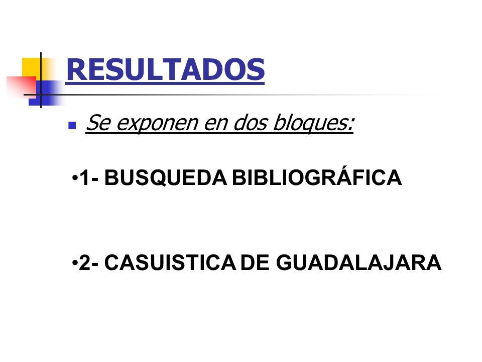 RESULTADOS Se exponen en dos bloques: 1- BUSQUEDA BIBLIOGRÁFICA 2- CASUISTICA DE GUADALAJARA