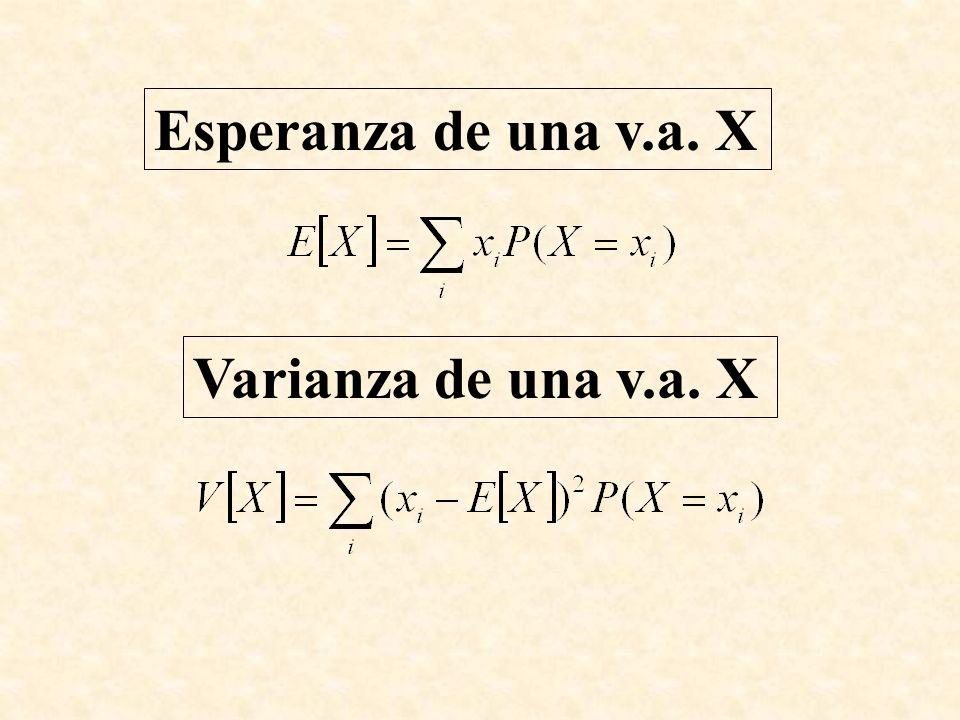 Esperanza de una v.a. X Varianza de una v.a. X