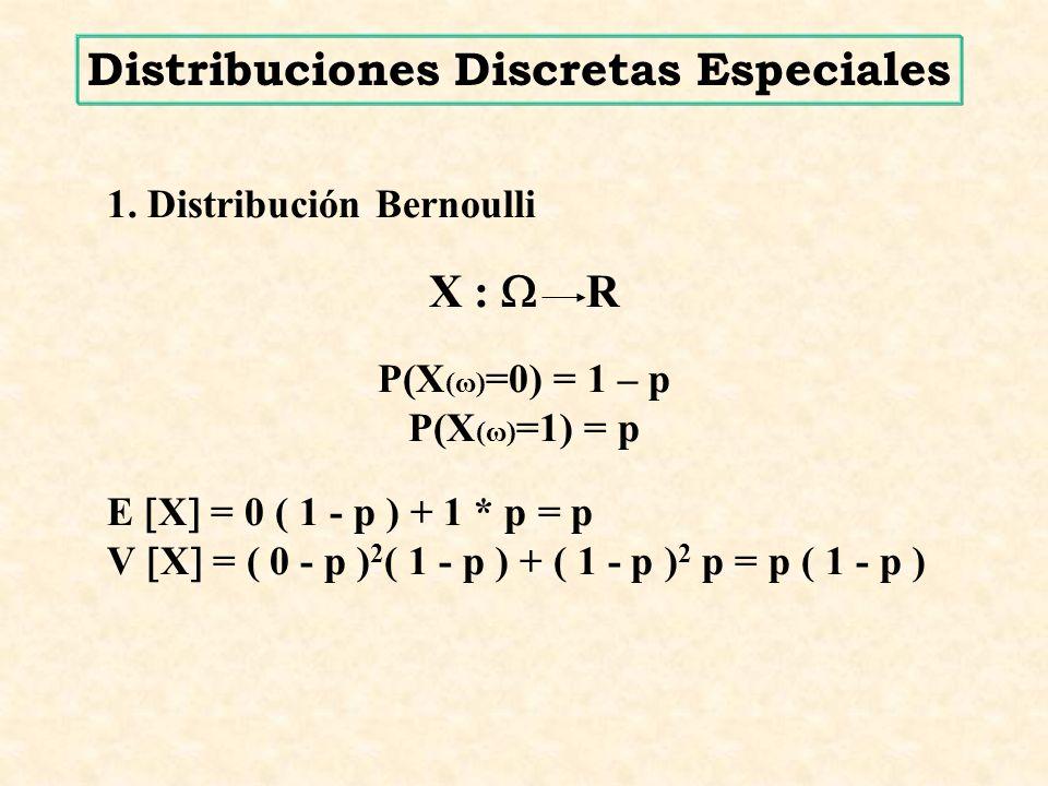 1. Distribución Bernoulli X : R P(X (ω) =0) = 1 – p P(X (ω) =1) = p E X = 0 ( 1 - p ) + 1 * p = p V X = ( 0 - p ) 2 ( 1 - p ) + ( 1 - p ) 2 p = p ( 1