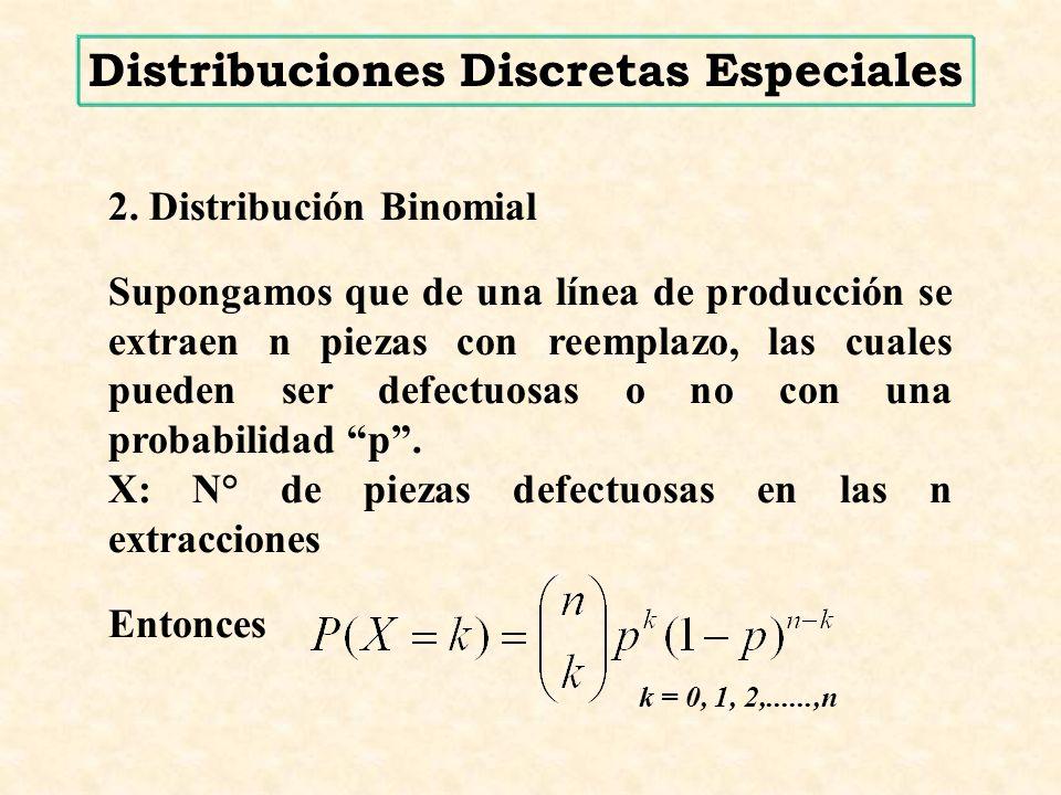 2. Distribución Binomial Supongamos que de una línea de producción se extraen n piezas con reemplazo, las cuales pueden ser defectuosas o no con una p