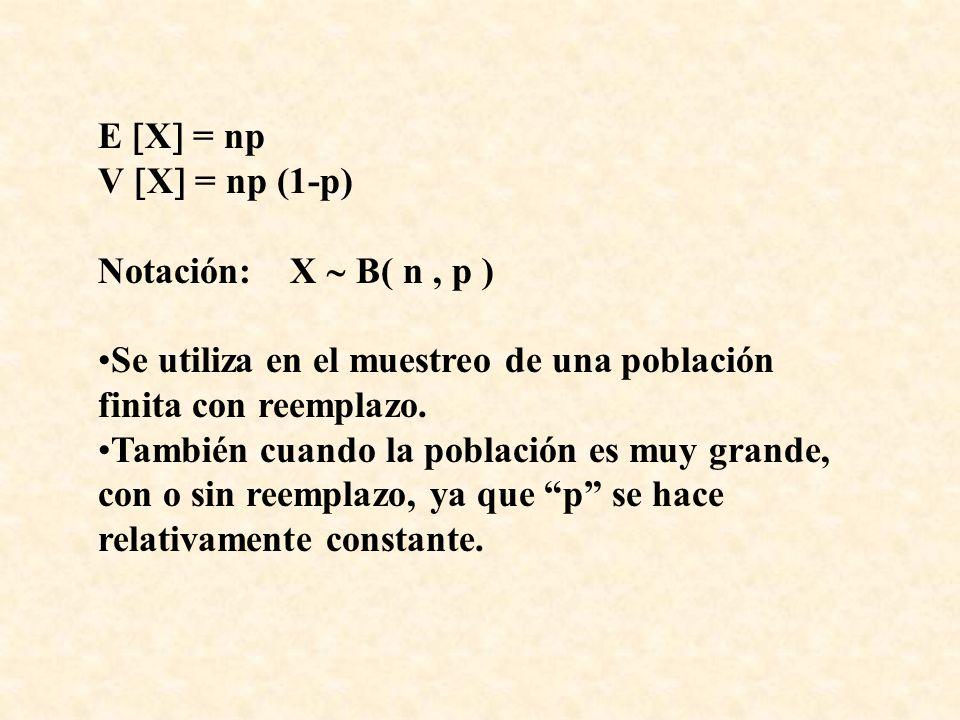 E X = np V X = np (1-p) Notación:X B( n, p ) Se utiliza en el muestreo de una población finita con reemplazo.