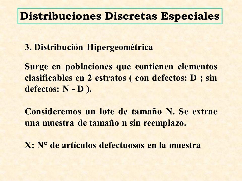 3. Distribución Hipergeométrica Surge en poblaciones que contienen elementos clasificables en 2 estratos ( con defectos: D ; sin defectos: N - D ). Co