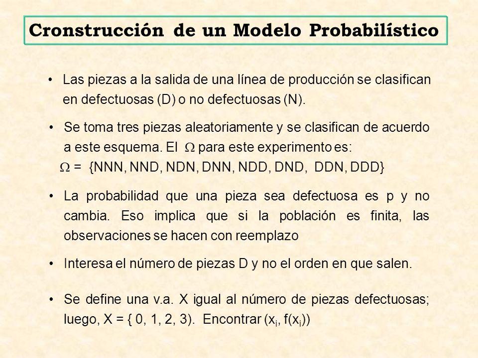 Se define una v.a.X igual al número de piezas defectuosas; luego, X = { 0, 1, 2, 3).
