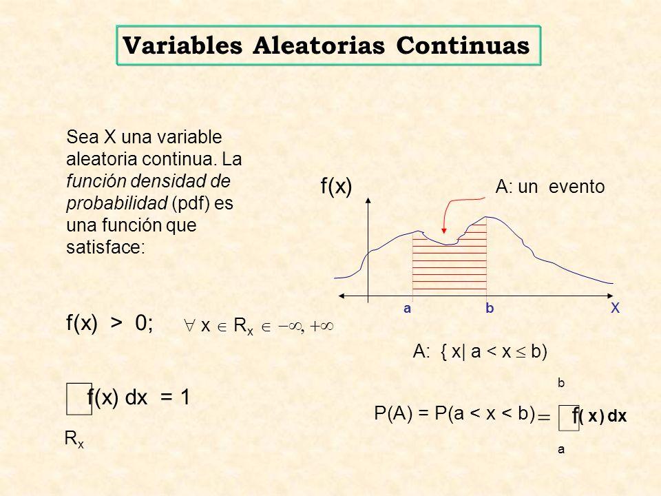 f(x) x f(x) > 0; Sea X una variable aleatoria continua.
