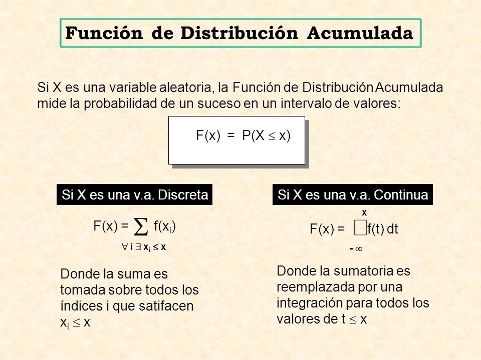 Si X es una variable aleatoria, la Función de Distribución Acumulada mide la probabilidad de un suceso en un intervalo de valores: F(x) = P(X x) Si X es una v.a.
