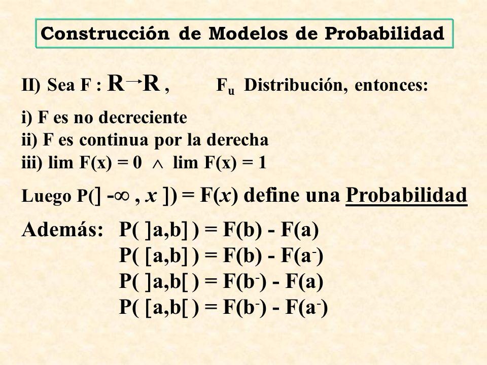 II) Sea F : R R,F u Distribución, entonces: i) F es no decreciente ii) F es continua por la derecha iii) lim F(x) = 0 lim F(x) = 1 Luego P( -, x ) = F(x) define una Probabilidad Además:P( a,b ) = F(b) - F(a) P( a,b ) = F(b) - F(a - ) P( a,b ) = F(b - ) - F(a) P( a,b ) = F(b - ) - F(a - ) Construcción de Modelos de Probabilidad