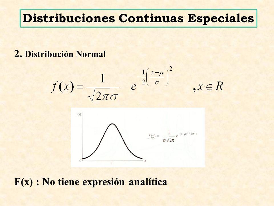 2. Distribución Normal F(x) : No tiene expresión analítica Distribuciones Continuas Especiales