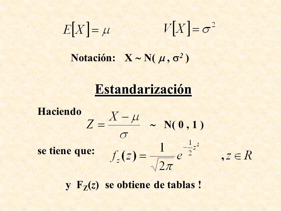 Notación: X N(, 2 ) Estandarización Haciendo N( 0, 1 ) se tiene que: y F Z (z) se obtiene de tablas !