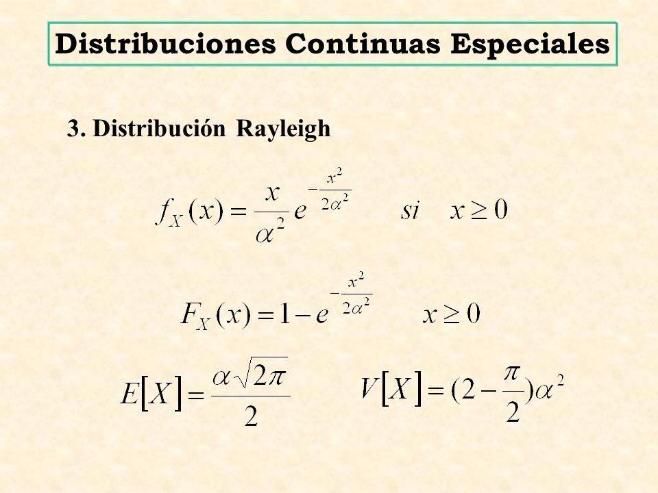 3. Distribución Rayleigh Distribuciones Continuas Especiales