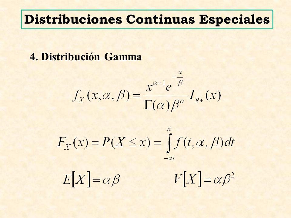4. Distribución Gamma Distribuciones Continuas Especiales