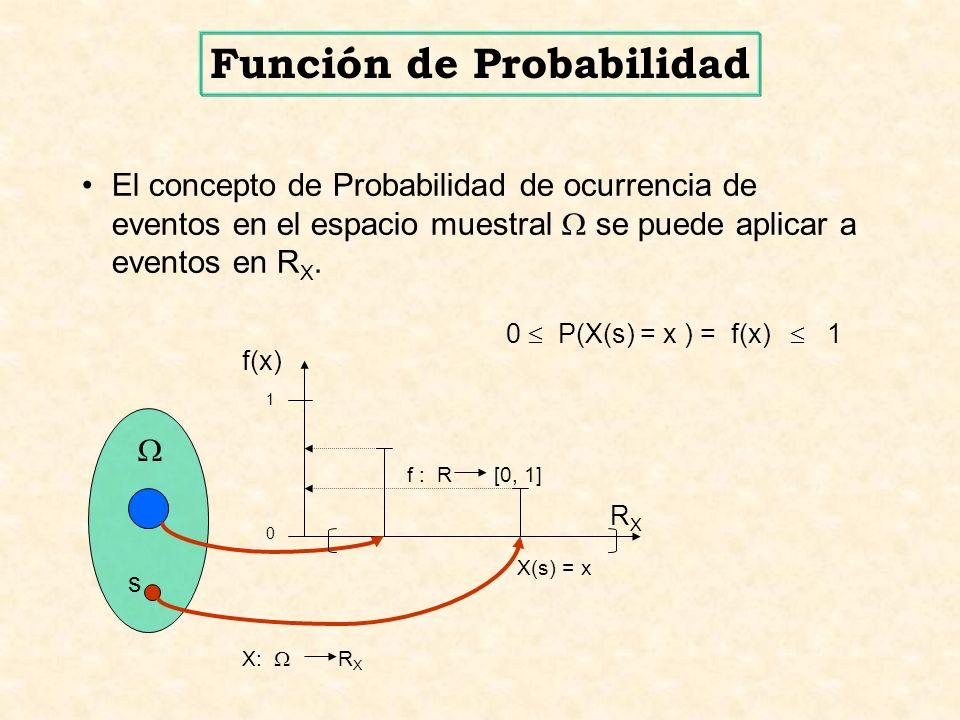 El concepto de Probabilidad de ocurrencia de eventos en el espacio muestral se puede aplicar a eventos en R X.