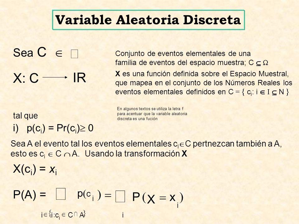 Sea C X: C tal que i) p(c i ) = Pr(c i ) 0 X(c i ) = x i P(A) = IR ACciii i i x X P : i )( ) p(cp(c Conjunto de eventos elementales de una familia de eventos del espacio muestra; C X es una función definida sobre el Espacio Muestral, que mapea en el conjunto de los Números Reales los eventos elementales definidos en C = c i : i N En algunos textos se utiliza la letra f para acentuar que la variable aleatoria discreta es una fución Sea A el evento tal los eventos elementales c i C pertnezcan también a A, esto es c i C A.