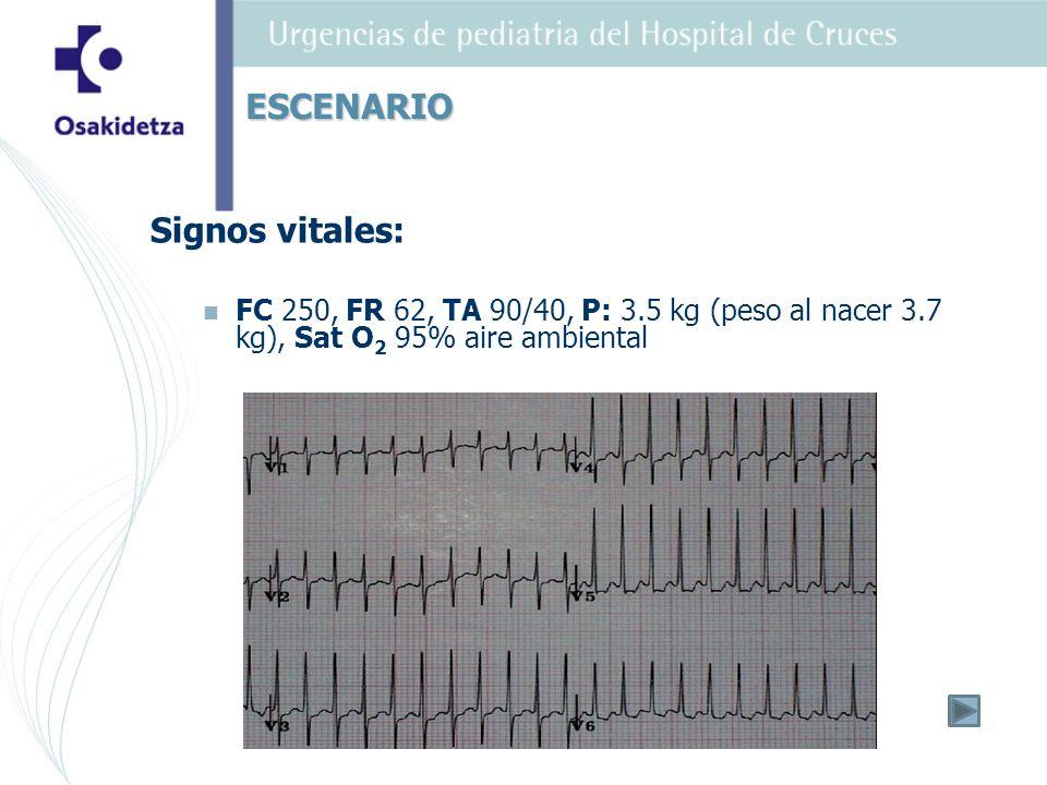 Signos vitales: FC 250, FR 62, TA 90/40, P: 3.5 kg (peso al nacer 3.7 kg), Sat O 2 95% aire ambientalESCENARIO
