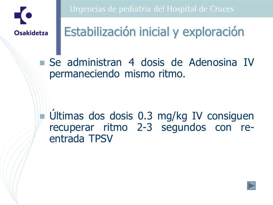 Se administran 4 dosis de Adenosina IV permaneciendo mismo ritmo. Últimas dos dosis 0.3 mg/kg IV consiguen recuperar ritmo 2-3 segundos con re- entrad