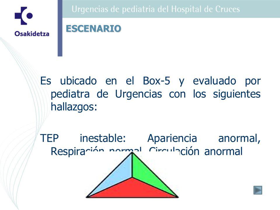 Es ubicado en el Box-5 y evaluado por pediatra de Urgencias con los siguientes hallazgos: TEP inestable: Apariencia anormal, Respiración normal, Circu
