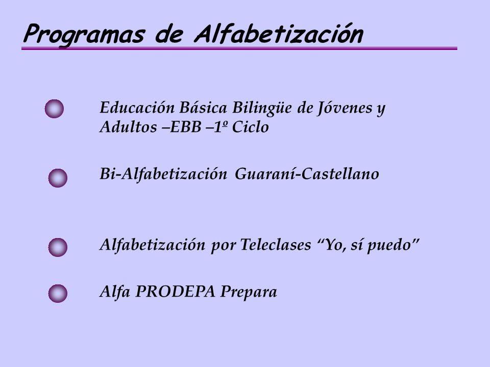 Programas de Alfabetización Educación Básica Bilingüe de Jóvenes y Adultos –EBB –1º Ciclo Bi-Alfabetización Guaraní-Castellano Alfabetización por Tele