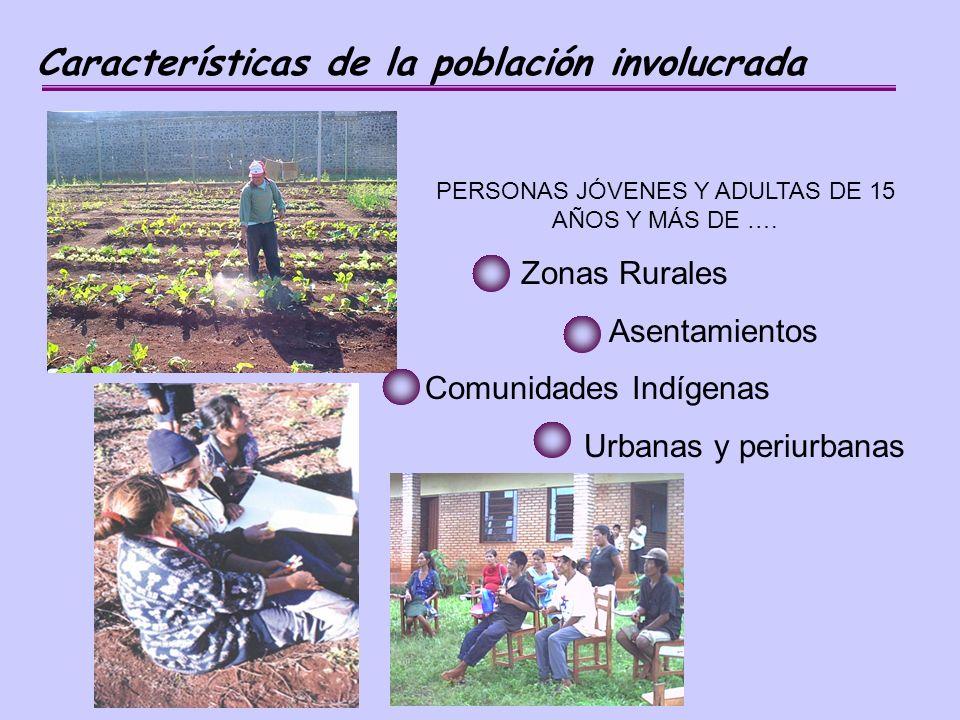 Características de la población involucrada PERSONAS JÓVENES Y ADULTAS DE 15 AÑOS Y MÁS DE …. Zonas Rurales Asentamientos Comunidades Indígenas Urbana