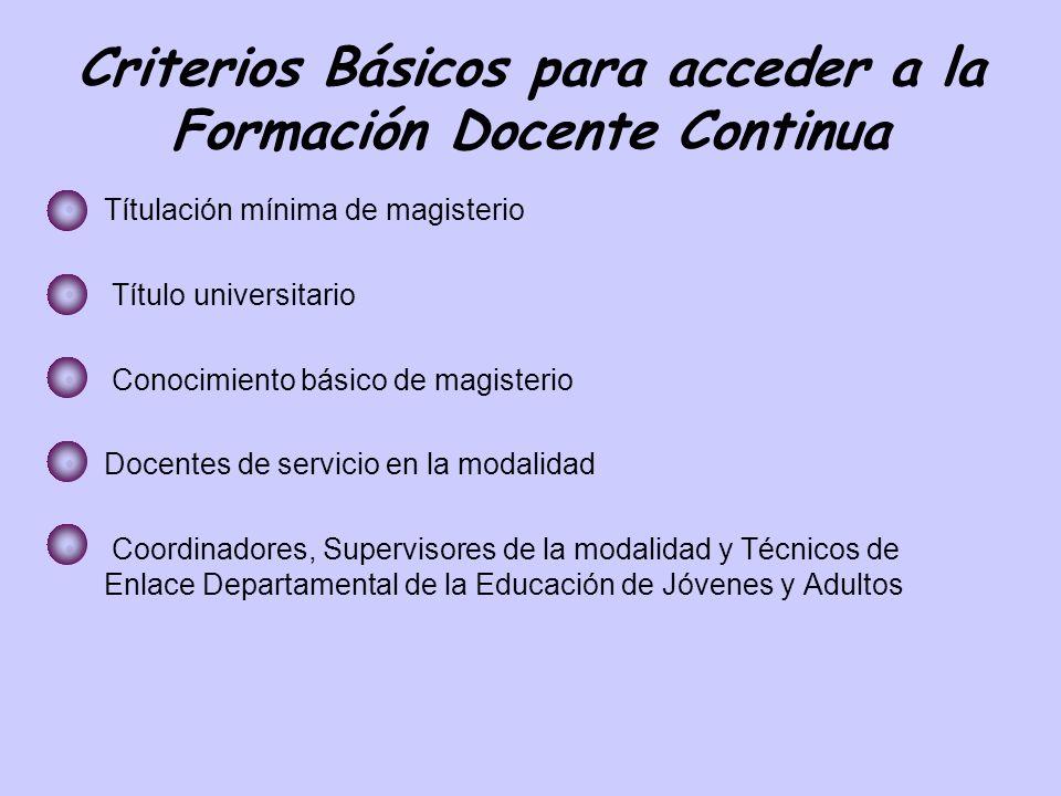 Criterios Básicos para acceder a la Formación Docente Continua Títulación mínima de magisterio Título universitario Conocimiento básico de magisterio Docentes de servicio en la modalidad Coordinadores, Supervisores de la modalidad y Técnicos de Enlace Departamental de la Educación de Jóvenes y Adultos