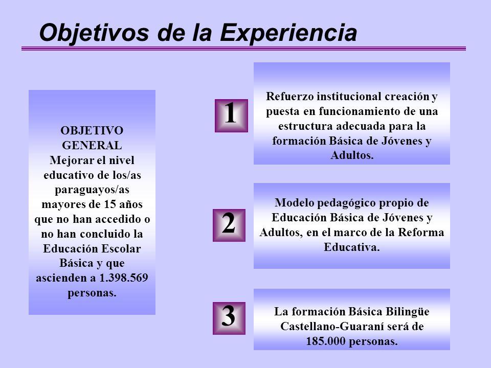 OBJETIVO GENERAL Mejorar el nivel educativo de los/as paraguayos/as mayores de 15 años que no han accedido o no han concluido la Educación Escolar Básica y que ascienden a 1.398.569 personas.