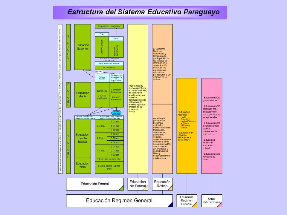 Establecimiento del organigrama operativo de la DEJA
