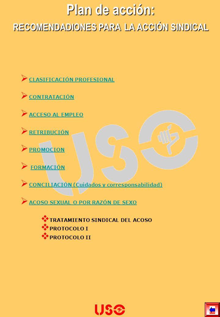Plan de acción: RECOMENDADIONES PARA LA ACCIÓN SINDICAL CLASIFICACIÓN PROFESIONAL CLASIFICACIÓN PROFESIONAL CONTRATACIÓN ACCESO AL EMPLEO ACCESO AL EMPLEO RETRIBUCIÓN PROMOCION FORMACIÓN CONCILIACIÓN (Cuidados y corresponsabilidad) CONCILIACIÓN (Cuidados y corresponsabilidad) ACOSO SEXUAL O POR RAZÓN DE SEXO ACOSO SEXUAL O POR RAZÓN DE SEXO TRATAMIENTO SINDICAL DEL ACOSO PROTOCOLO I PROTOCOLO II 1