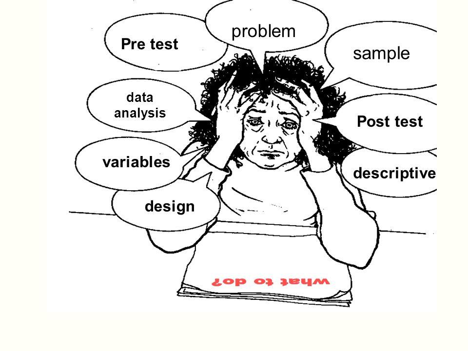 Understanding text interest motivation linguistic level memory retention