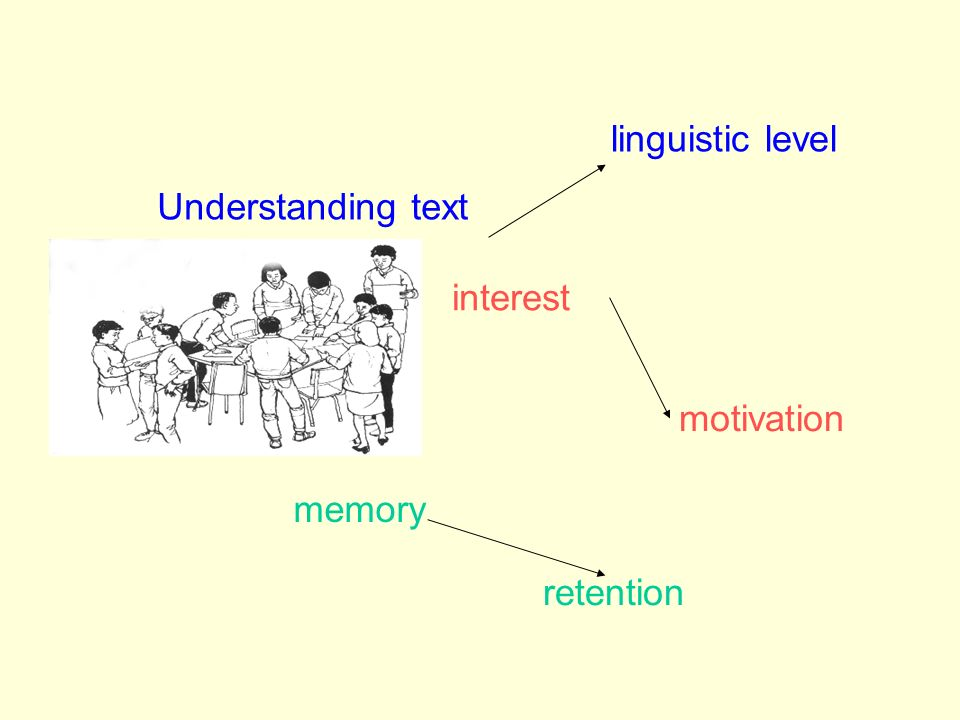 structure cognitive processes tasks Review of the literature in the area