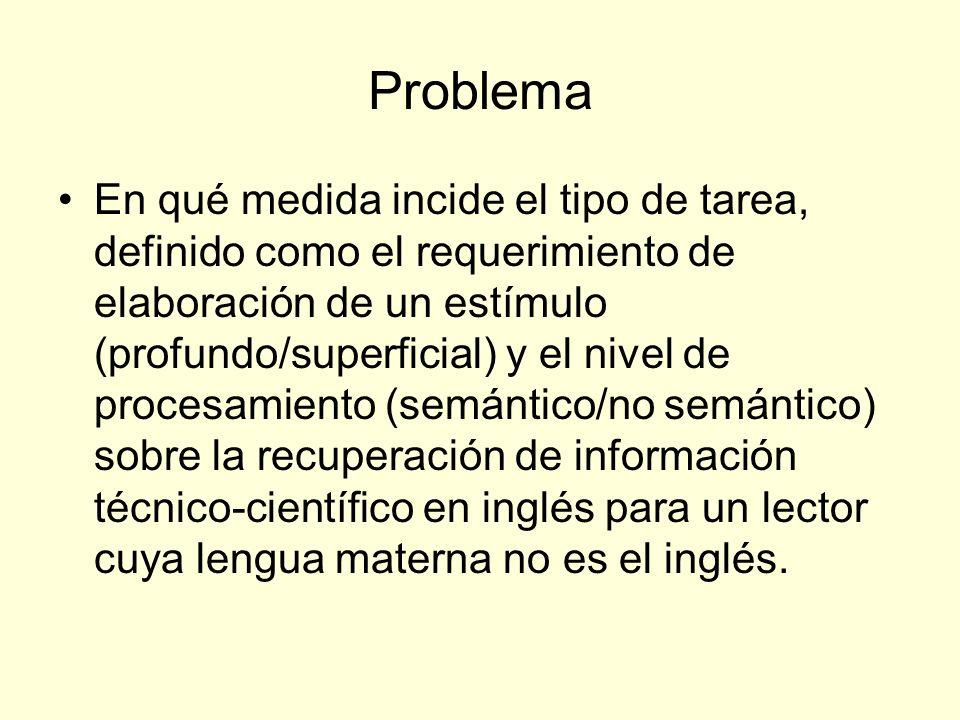 Hipótesis A más elaboración del estímulo de acuerdo con el requerimiento de la tarea, más retención de la información leída de un texto escrito en inglés.