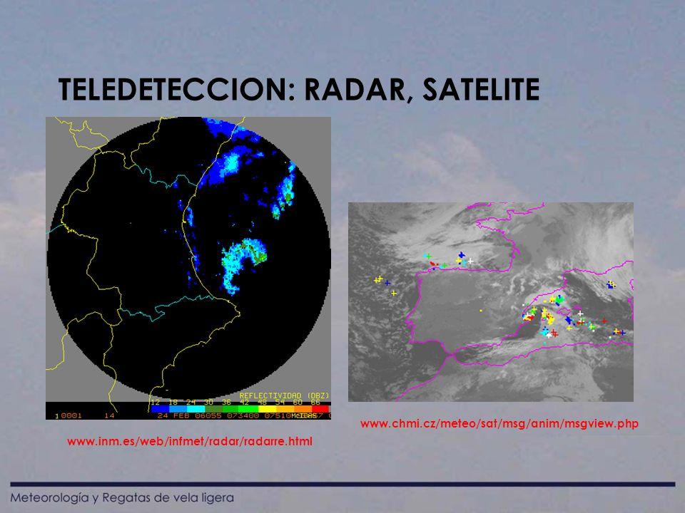 TELEDETECCION: RADAR, SATELITE www.inm.es/web/infmet/radar/radarre.html www.chmi.cz/meteo/sat/msg/anim/msgview.php