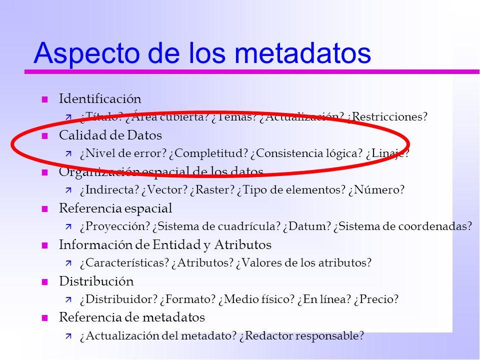 Aspecto de los metadatos n Identificación ä ¿Título.