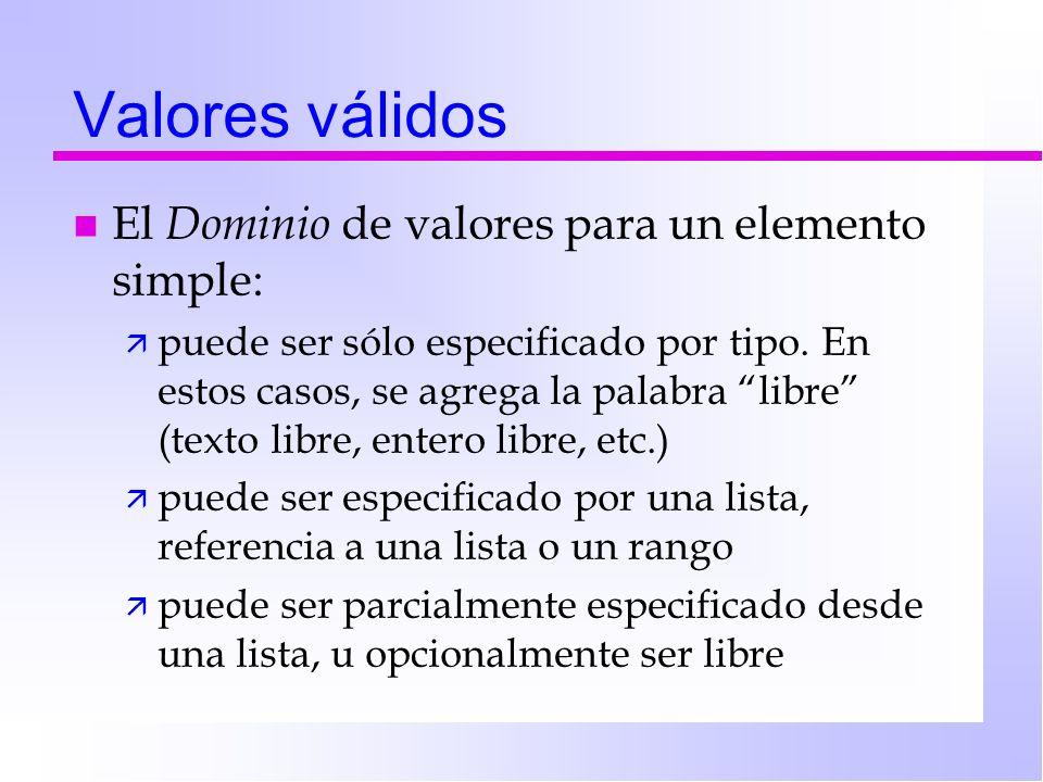 Valores válidos n El Dominio de valores para un elemento simple: ä puede ser sólo especificado por tipo.