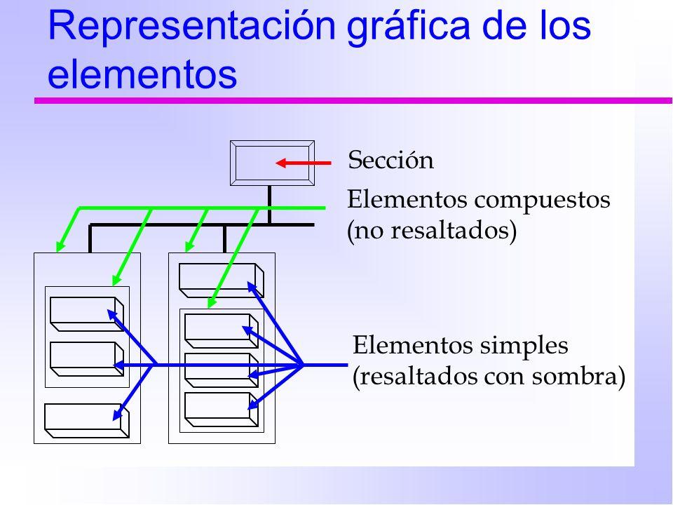 Representación gráfica de los elementos Elementos simples (resaltados con sombra) Sección Elementos compuestos (no resaltados)