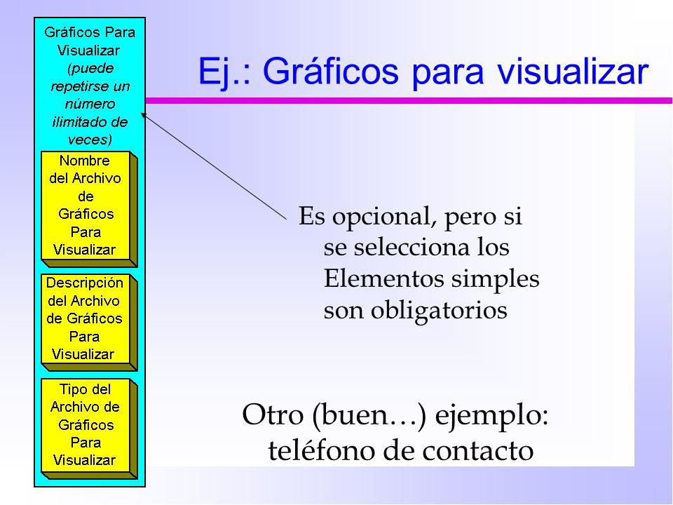 Ej.: Gráficos para visualizar Es opcional, pero si se selecciona los Elementos simples son obligatorios Otro (buen…) ejemplo: teléfono de contacto