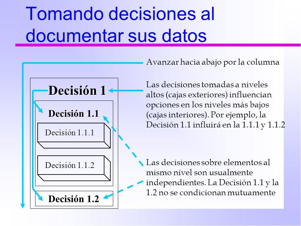 Tomando decisiones al documentar sus datos Decisión 1.1.1 Decisión 1.1.2 Decisión 1.1 Decisión 1.2 Decisión 1 Las decisiones tomadas a niveles altos (cajas exteriores) influencian opciones en los niveles más bajos (cajas interiores).