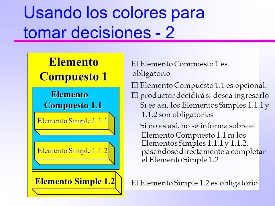 Usando los colores para tomar decisiones - 2 Elemento Simple 1.1.1 Elemento Compuesto 1.1 Elemento Compuesto 1.1 Elemento Compuesto 1 Elemento Compuesto 1 Elemento Simple 1.1.2 El Elemento Compuesto 1.1 es opcional.