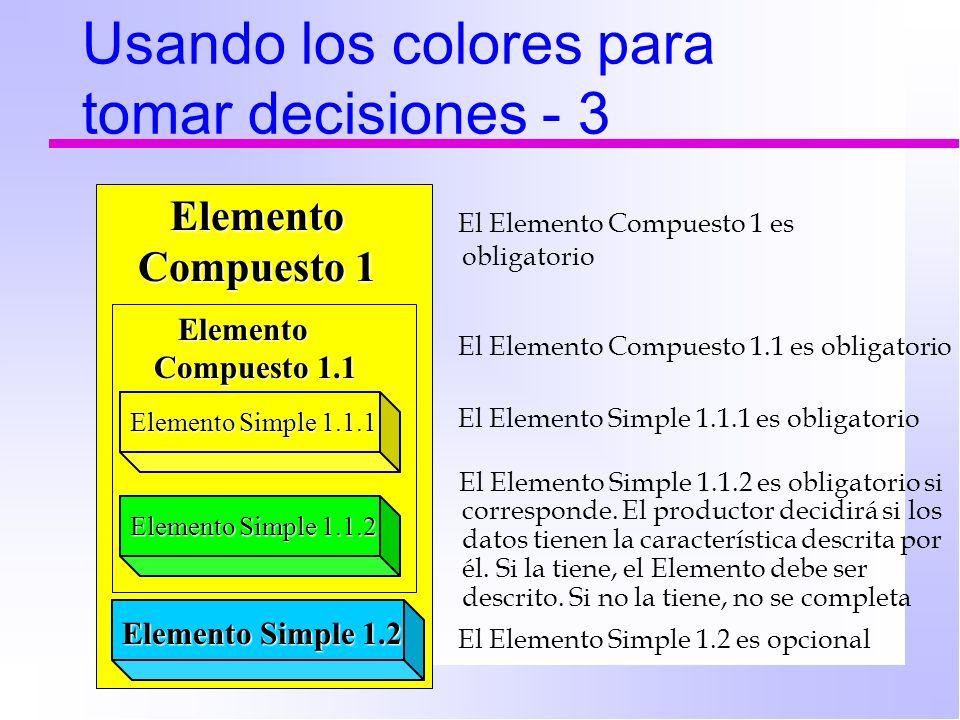 Usando los colores para tomar decisiones - 3 Elemento Simple 1.1.1 Elemento Compuesto 1.1 Elemento Compuesto 1.1 Elemento Compuesto 1 Elemento Compuesto 1 Elemento Simple 1.1.2 El Elemento Compuesto 1.1 es obligatorio El Elemento Simple 1.1.1 es obligatorio El Elemento Simple 1.1.2 es obligatorio si corresponde.