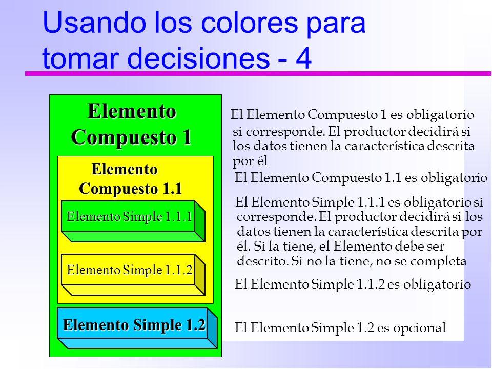 Usando los colores para tomar decisiones - 4 Elemento Simple 1.1.1 Elemento Compuesto 1.1 Elemento Compuesto 1.1 Elemento Compuesto 1 Elemento Compuesto 1 Elemento Simple 1.1.2 El Elemento Compuesto 1.1 es obligatorio El Elemento Simple 1.1.2 es obligatorio El Elemento Simple 1.1.1 es obligatorio si corresponde.