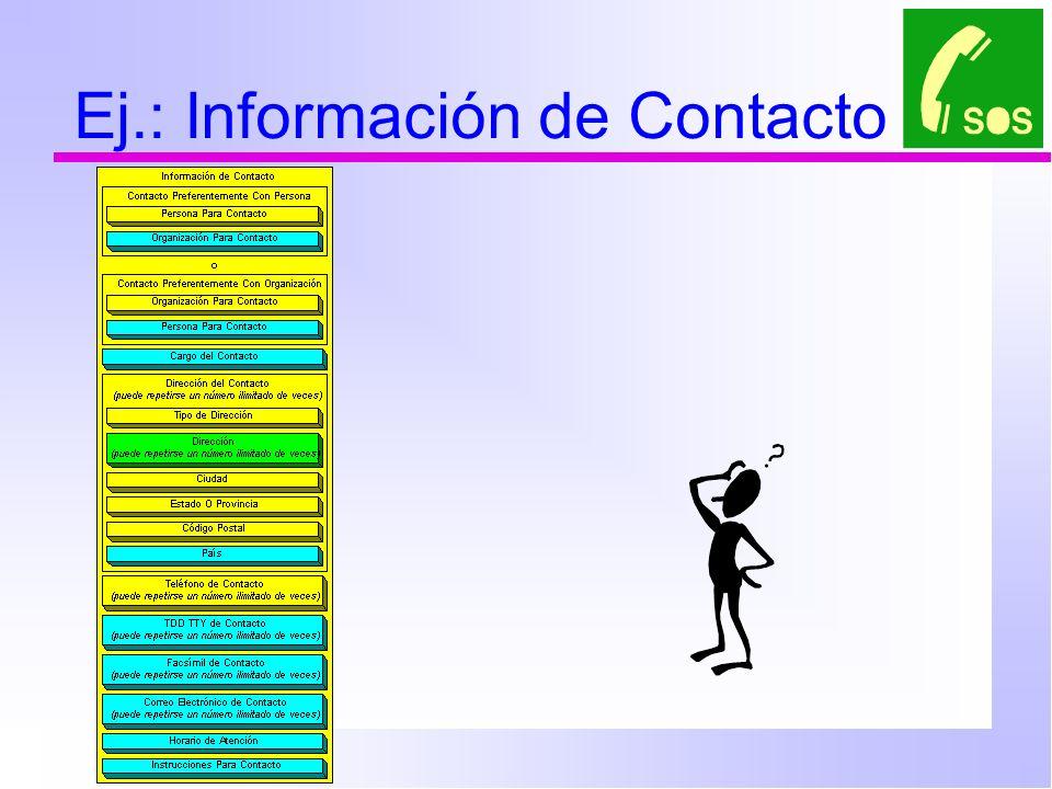 Ej.: Información de Contacto