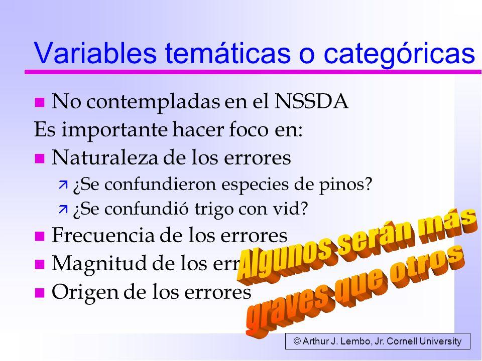 Variables temáticas o categóricas n No contempladas en el NSSDA Es importante hacer foco en: n Naturaleza de los errores ä ¿Se confundieron especies d