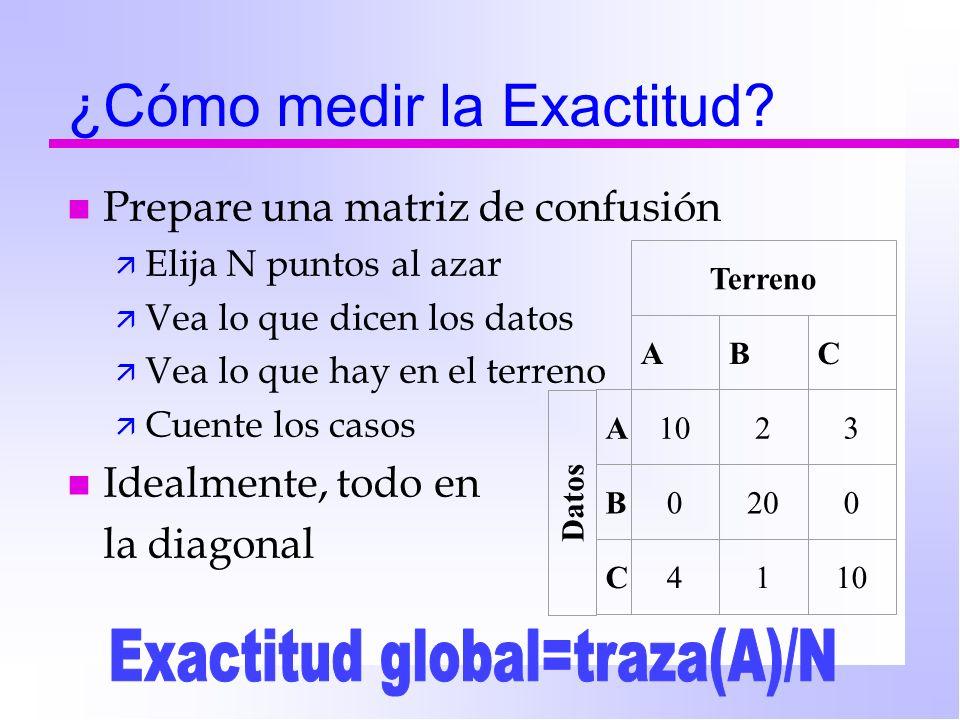 ¿Cómo medir la Exactitud? n Prepare una matriz de confusión ä Elija N puntos al azar ä Vea lo que dicen los datos ä Vea lo que hay en el terreno ä Cue