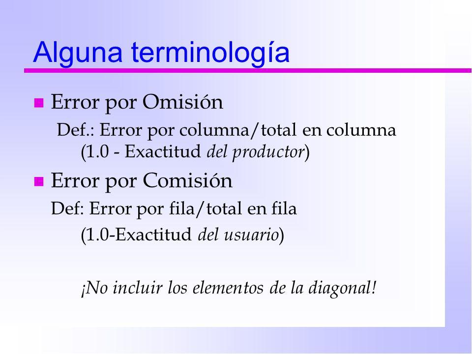 Alguna terminología n Error por Omisión Def.: Error por columna/total en columna (1.0 - Exactitud del productor ) n Error por Comisión Def: Error por