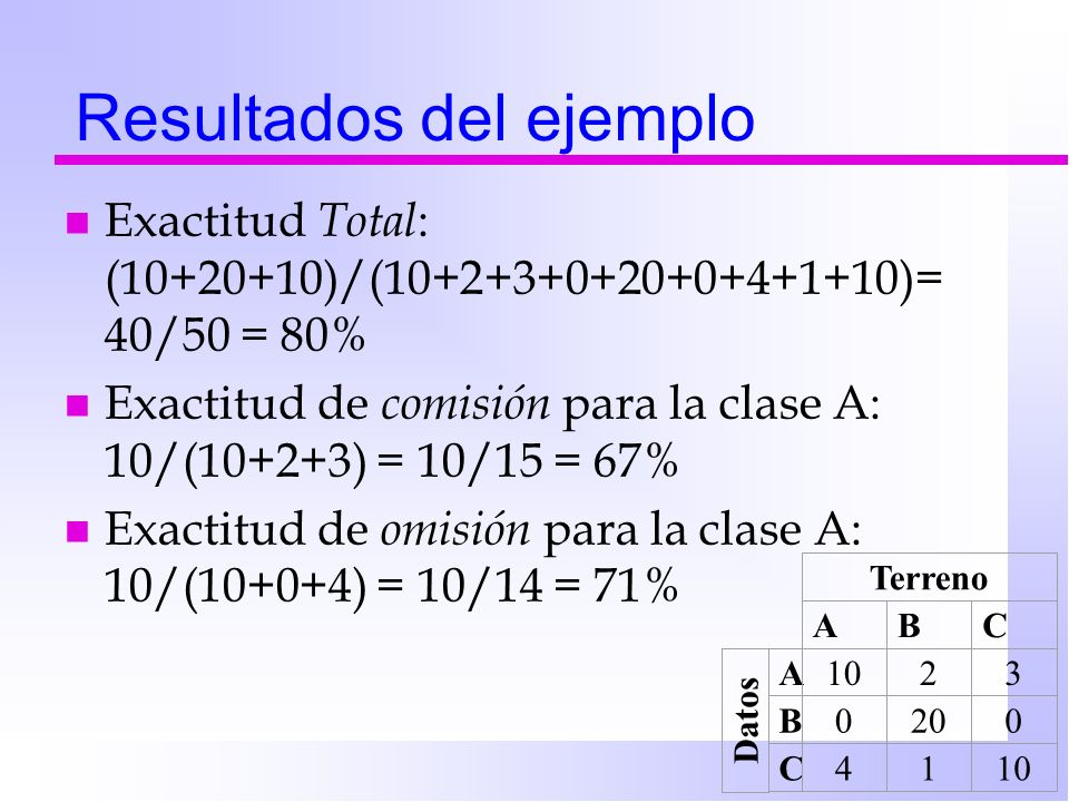 Resultados del ejemplo n Exactitud Total : (10+20+10)/(10+2+3+0+20+0+4+1+10)= 40/50 = 80% n Exactitud de comisión para la clase A: 10/(10+2+3) = 10/15