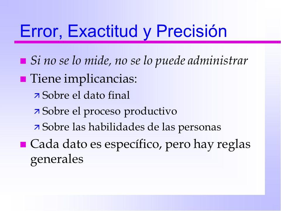 Error, Exactitud y Precisión n Si no se lo mide, no se lo puede administrar n Tiene implicancias: ä Sobre el dato final ä Sobre el proceso productivo