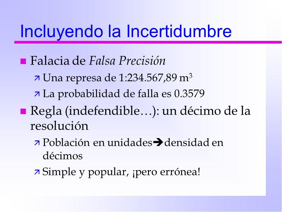 Incluyendo la Incertidumbre n Falacia de Falsa Precisión ä Una represa de 1:234.567,89 m 3 ä La probabilidad de falla es 0.3579 n Regla (indefendible…