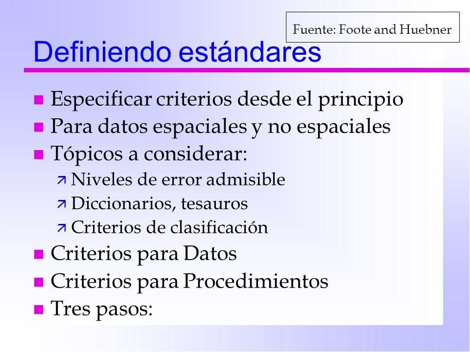 Definiendo estándares n Especificar criterios desde el principio n Para datos espaciales y no espaciales n Tópicos a considerar: ä Niveles de error ad