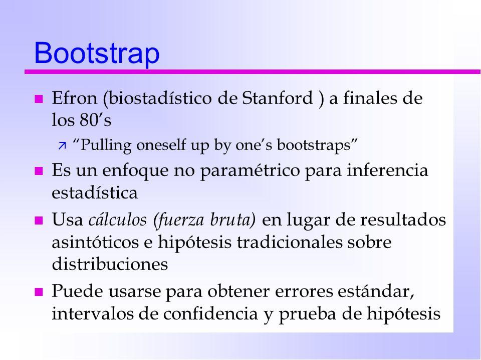 Bootstrap n Efron (biostadístico de Stanford ) a finales de los 80s ä Pulling oneself up by ones bootstraps n Es un enfoque no paramétrico para infere
