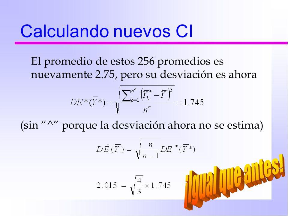 Calculando nuevos CI El promedio de estos 256 promedios es nuevamente 2.75, pero su desviación es ahora (sin ^ porque la desviación ahora no se estima