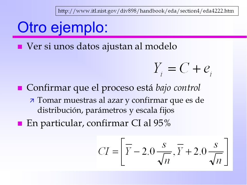 Otro ejemplo: n Ver si unos datos ajustan al modelo n Confirmar que el proceso está bajo control ä Tomar muestras al azar y confirmar que es de distri